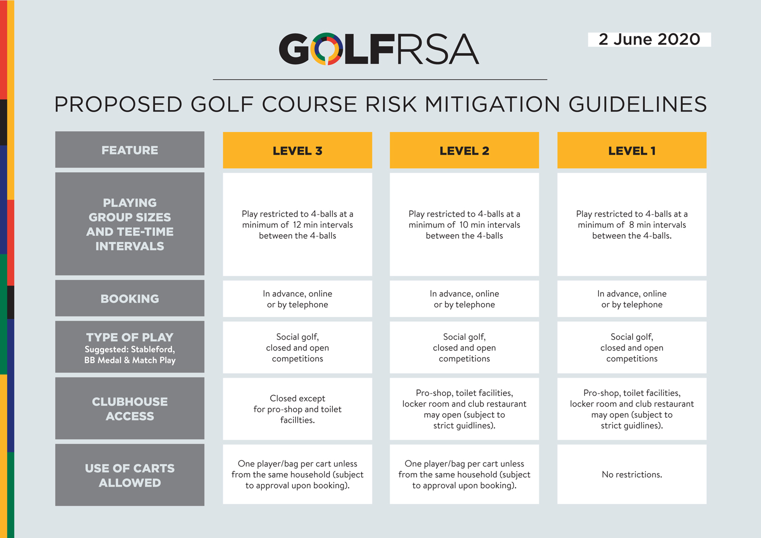 Proposed-Risk-Mitigation-Guidelines-2June2020-1