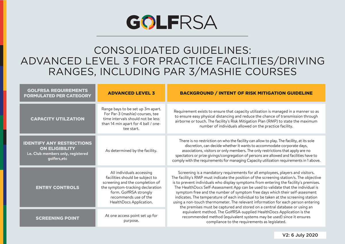 Consolidated-Guidelines---Practice-facilities