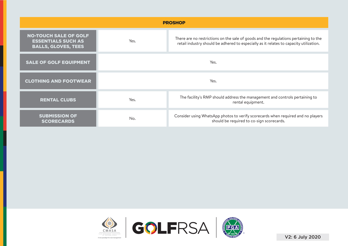 Consolidated-Guidelines---Practice-facilities3