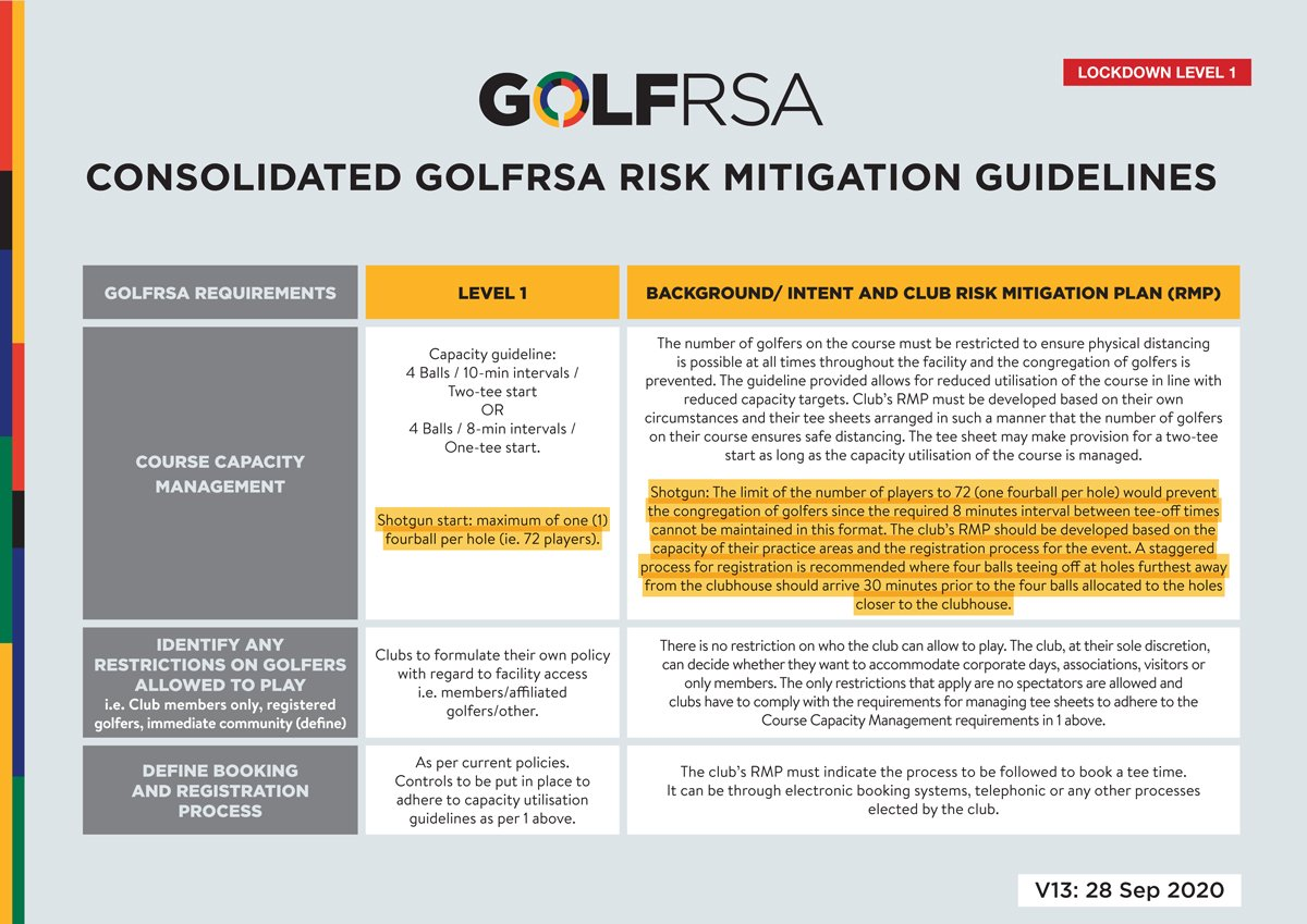Consolidated-Risk-Mitigation-Guidelines-V13_with-markup-for-Level-1-1
