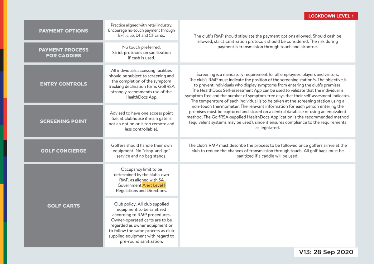 Consolidated-Risk-Mitigation-Guidelines-V13_with-markup-for-Level-1-2