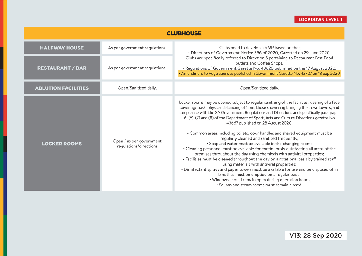Consolidated-Risk-Mitigation-Guidelines-V13_with-markup-for-Level-1-4